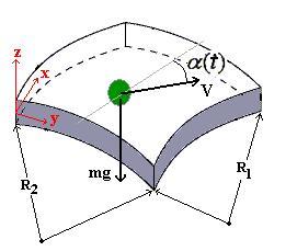 تحلیل یک پوسته نازک شامل دو انحنا تحت تحریک یک جرم متحرک