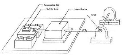 تحقیقات و آزمایشات انجام شده در رابطه با بلوک سیلندر