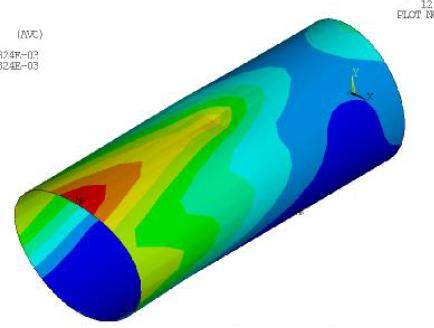 تحلیل خیز و فرکانس طبیعی پوسته استوانه ای