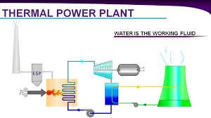 حل یک برگه پایان ترم نیروگاه حرارتی-pic