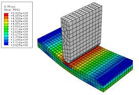 پروژه تحلیل تیر در آباکوس-pic